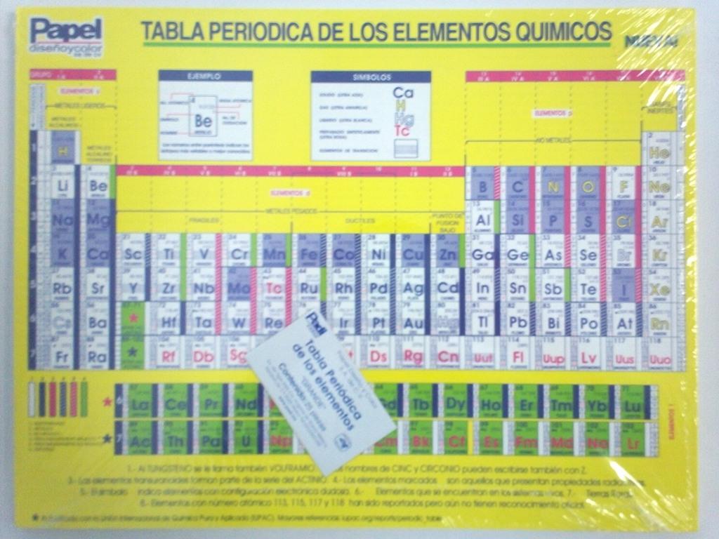 producto 5 de 5tabla periodica padi grande uv c25unidad c25marca padi - Tabla Periodica Bob